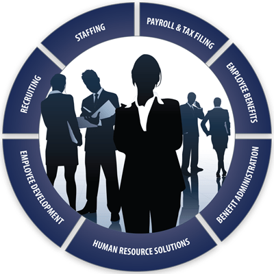 OneSource Staffing Solutions